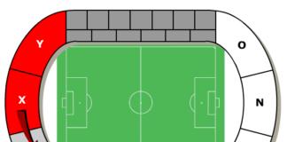 Stadionplan: Ablauf Katastrophe von Heysel