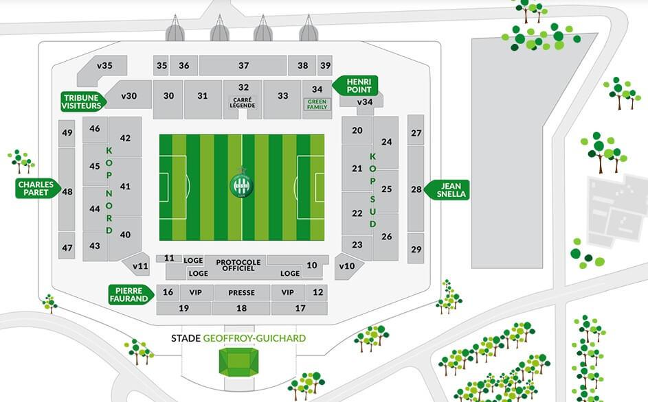 Stadionplan Stade Geoffroy Guichard AS Saint Etienne