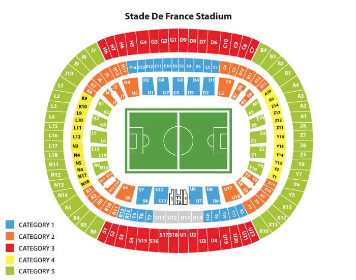 Stadionplan Stade De France