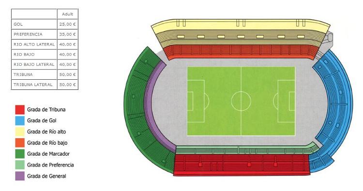 Celta Vigo Stadionplan