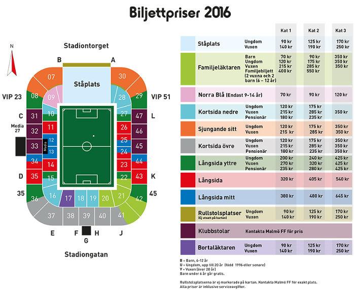 Malmö FF Stadionplan Swedbank Stadion