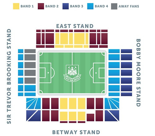 West Ham United Stadionplan