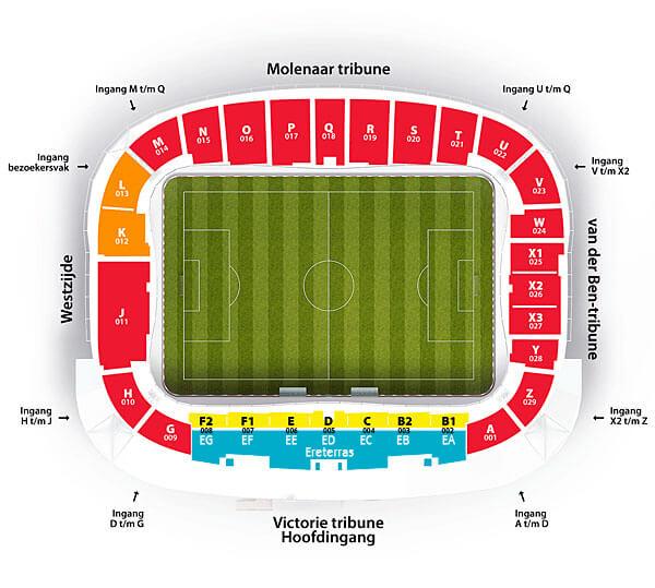 Sitzplan AFAS-Stadion AZ Alkmaar Stadionplan