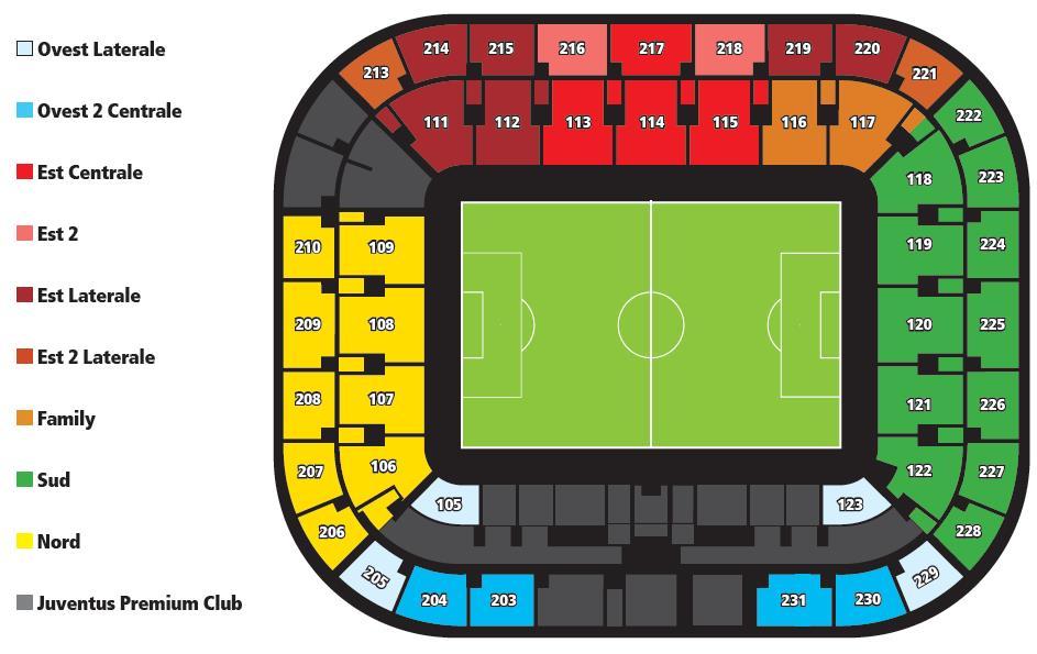 Stadionplan Juventus Stadium Sitzplan