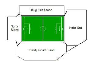 Stadionplan Villa Park Aston Villa